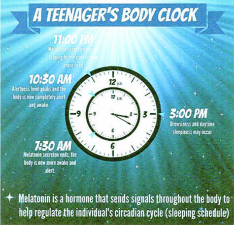 Pediatrics society sees danger in early start time