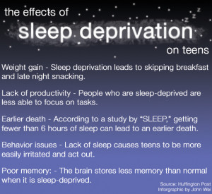 Sleep: the new miracle drug